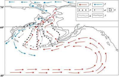Рис. 11. Характер изменения течений северной части Тихого океана в межледниковые и ледниковые эпохи: 1 – современные теплые течения; 2 – современные холодные течения; 3 – течения  межледникового времени морской изотопной стадии 3 (МИС3) при уровне моря  на 50 м ниже современного; 4 – течения  максимума последней ледниковой эпохи (18 тыс л. н., МИС2) при  уровне на -140 м ниже современного; 5 – Ванкаремская низменность; 6, 7 – береговые линии