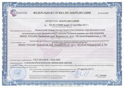 аттестат аккредитации RA. RU. 518986, дата выдачи 27.08.2017 г.