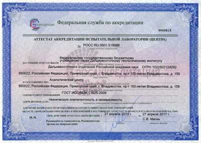 аттестат аккредитации аналитического центра